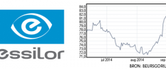 Thumbnail image for Essilor acquisities motor voor groei