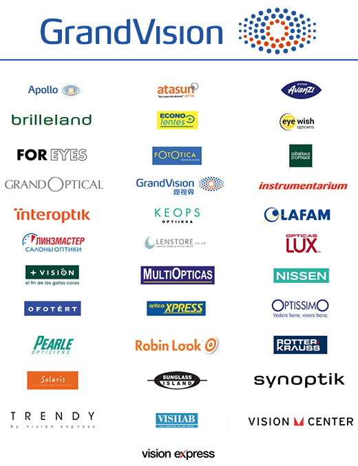 2016-11-02-grandvision-portfolio