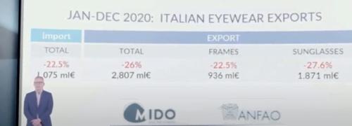 Post image for Italiaanse brillenindustrie hard getroffen door de crisis