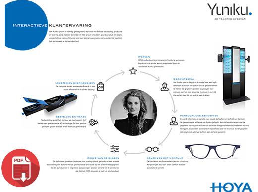 Hoya-Yuniko-XTR-PDF