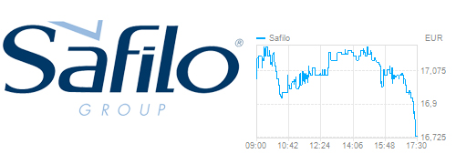 Post image for Less sales for Safilo in 2013