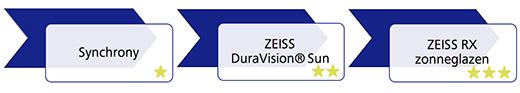 ZEISS-MAR17-XT